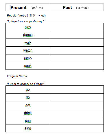 Basic Past Simple Worksheet for Beginner ESL Students