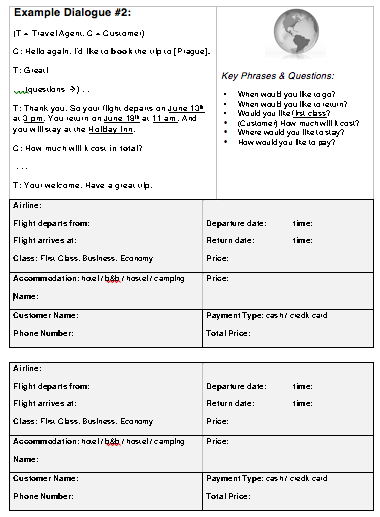Travel Agency: Class Role-play Activity (Jr  High or High School) ESL
