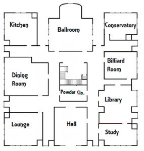 Map for ESL Murder Mystery. Clue