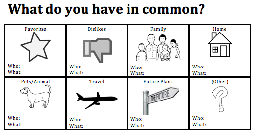 Speaking Activity: What Do You Have in Common? (Pre-Intermediate ESL)