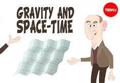 The fundamentals of space-time (Part 3)